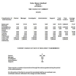 SIP 9 Report